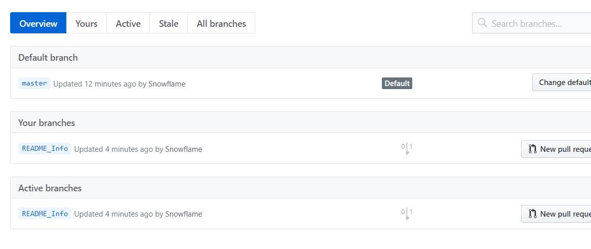 GitHub Branchlist